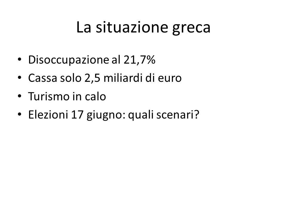 La situazione greca Disoccupazione al 21,7% Cassa solo 2,5 miliardi di euro Turismo in calo Elezioni 17 giugno: quali scenari