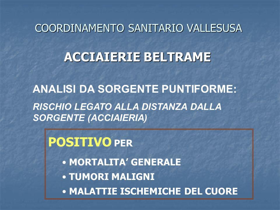 COORDINAMENTO SANITARIO VALLESUSA ACCIAIERIE BELTRAME ANALISI DA SORGENTE PUNTIFORME: RISCHIO LEGATO ALLA DISTANZA DALLA SORGENTE (ACCIAIERIA) POSITIVO PER MORTALITA GENERALE TUMORI MALIGNI MALATTIE ISCHEMICHE DEL CUORE