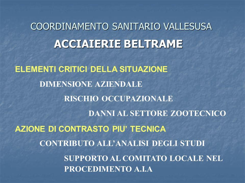 COORDINAMENTO SANITARIO VALLESUSA ACCIAIERIE BELTRAME ELEMENTI CRITICI DELLA SITUAZIONE DIMENSIONE AZIENDALE RISCHIO OCCUPAZIONALE DANNI AL SETTORE ZOOTECNICO AZIONE DI CONTRASTO PIU TECNICA CONTRIBUTO ALLANALISI DEGLI STUDI SUPPORTO AL COMITATO LOCALE NEL PROCEDIMENTO A.I.A