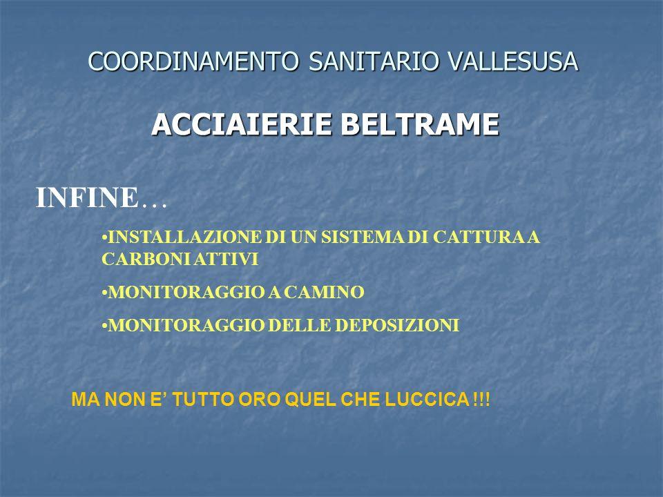 COORDINAMENTO SANITARIO VALLESUSA ACCIAIERIE BELTRAME INFINE… INSTALLAZIONE DI UN SISTEMA DI CATTURA A CARBONI ATTIVI MONITORAGGIO A CAMINO MONITORAGGIO DELLE DEPOSIZIONI MA NON E TUTTO ORO QUEL CHE LUCCICA !!!