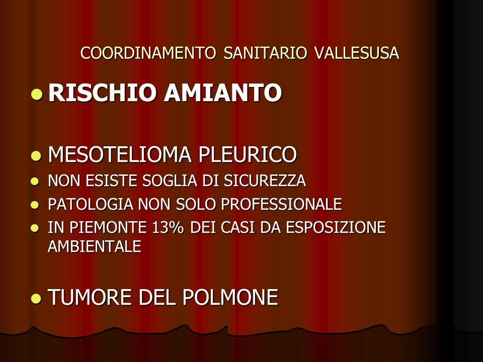COORDINAMENTO SANITARIO VALLESUSA RISCHIO AMIANTO RISCHIO AMIANTO MESOTELIOMA PLEURICO MESOTELIOMA PLEURICO NON ESISTE SOGLIA DI SICUREZZA NON ESISTE SOGLIA DI SICUREZZA PATOLOGIA NON SOLO PROFESSIONALE PATOLOGIA NON SOLO PROFESSIONALE IN PIEMONTE 13% DEI CASI DA ESPOSIZIONE AMBIENTALE IN PIEMONTE 13% DEI CASI DA ESPOSIZIONE AMBIENTALE TUMORE DEL POLMONE TUMORE DEL POLMONE