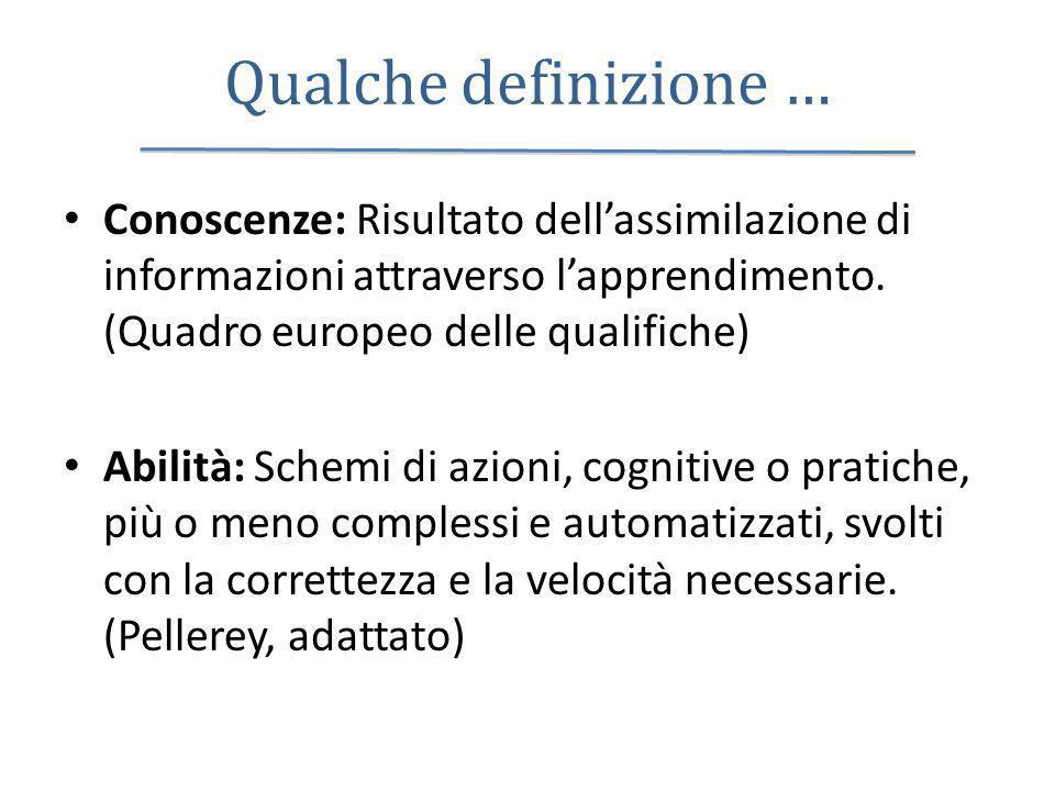 Qualche definizione … Conoscenze: Risultato dellassimilazione di informazioni attraverso lapprendimento. (Quadro europeo delle qualifiche) Abilità: Sc