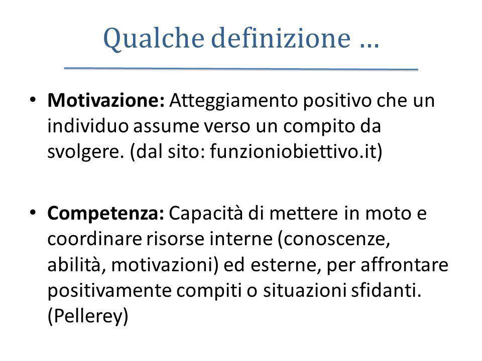 Qualche definizione … Motivazione: Atteggiamento positivo che un individuo assume verso un compito da svolgere. (dal sito: funzioniobiettivo.it) Compe