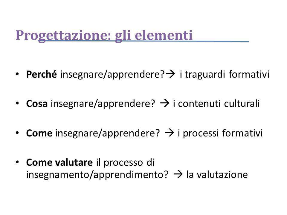 Progettazione: gli elementi Perché insegnare/apprendere? i traguardi formativi Cosa insegnare/apprendere? i contenuti culturali Come insegnare/apprend