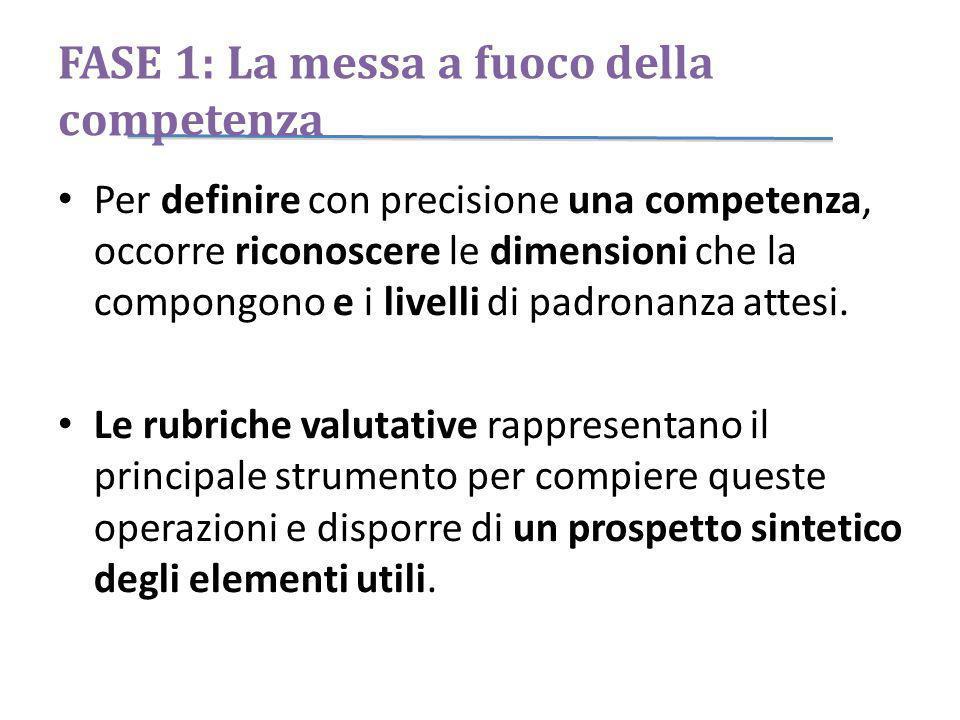 FASE 1: La messa a fuoco della competenza Per definire con precisione una competenza, occorre riconoscere le dimensioni che la compongono e i livelli di padronanza attesi.