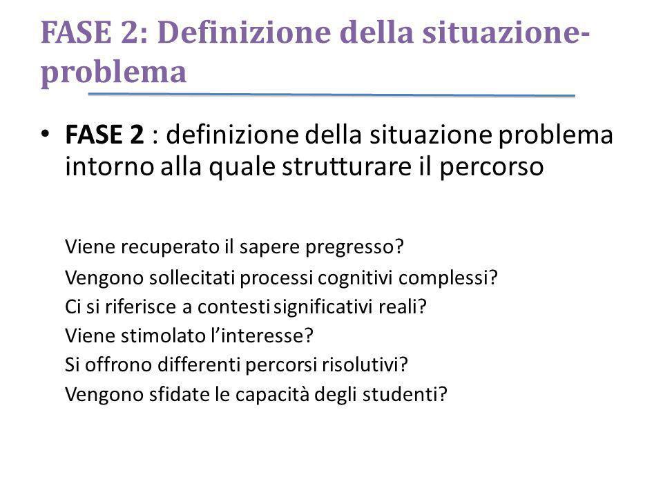 FASE 2: Definizione della situazione- problema FASE 2 : definizione della situazione problema intorno alla quale strutturare il percorso Viene recuperato il sapere pregresso.