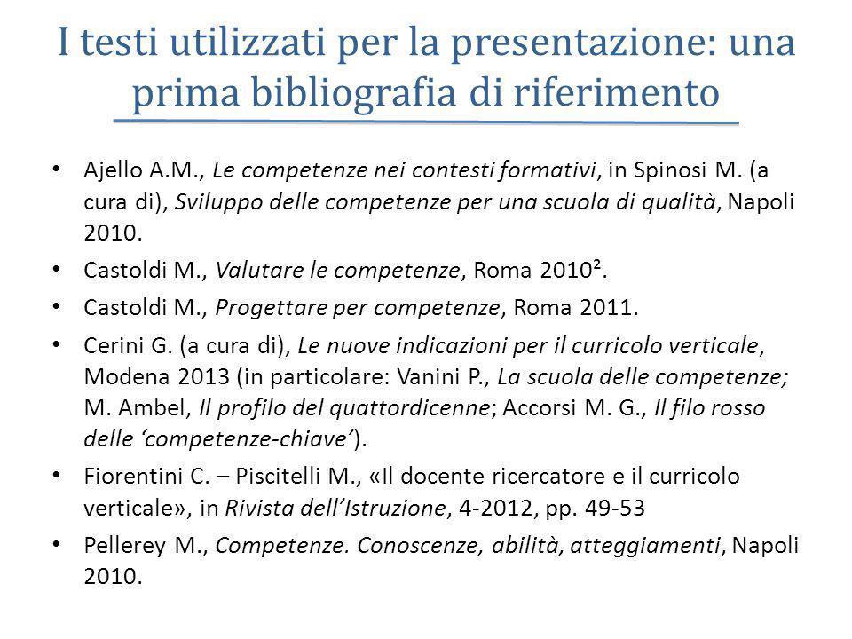 I testi utilizzati per la presentazione: una prima bibliografia di riferimento Ajello A.M., Le competenze nei contesti formativi, in Spinosi M. (a cur