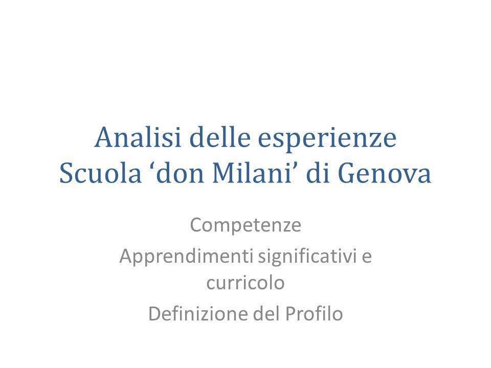 Analisi delle esperienze Scuola don Milani di Genova Competenze Apprendimenti significativi e curricolo Definizione del Profilo