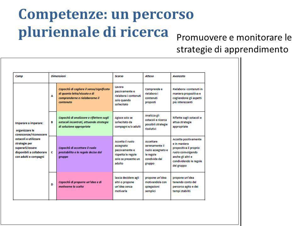 Competenze: un percorso pluriennale di ricerca Promuovere e monitorare le strategie di apprendimento