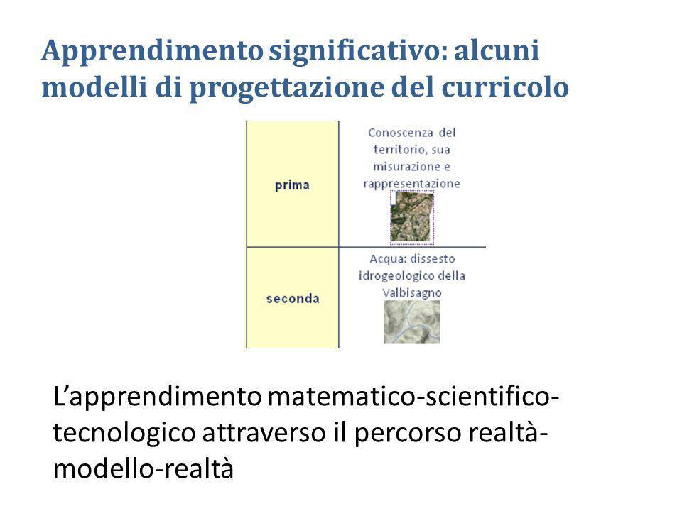 Apprendimento significativo: alcuni modelli di progettazione del curricolo Lapprendimento matematico-scientifico- tecnologico attraverso il percorso realtà- modello-realtà