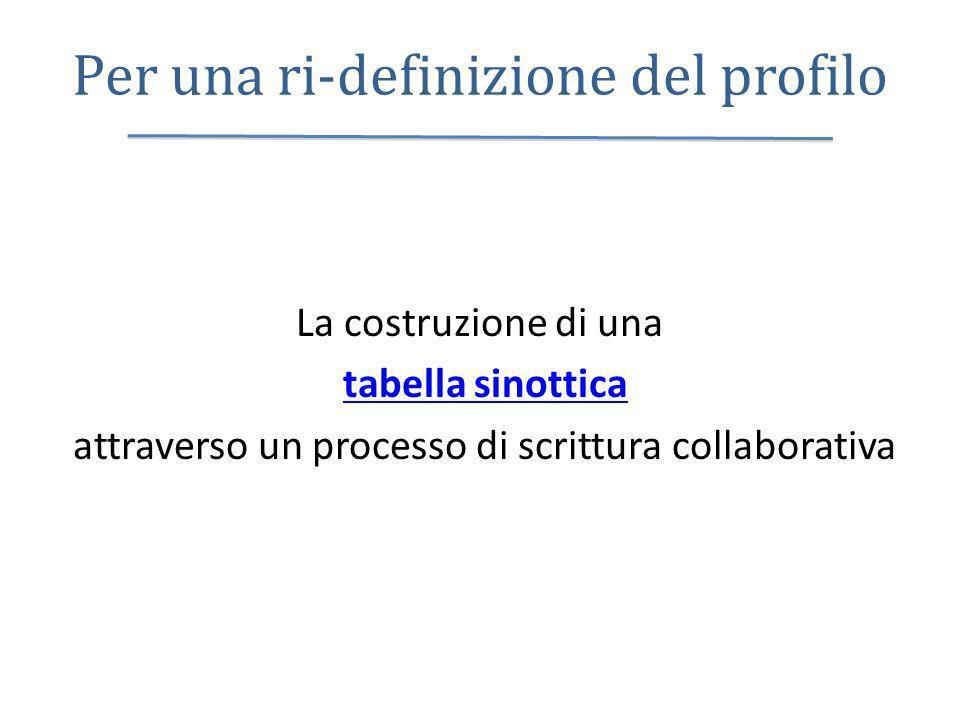 Per una ri-definizione del profilo La costruzione di una tabella sinottica attraverso un processo di scrittura collaborativa