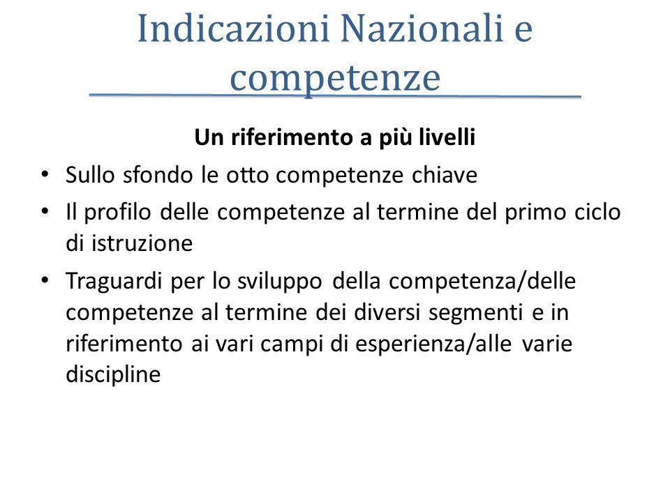 Indicazioni Nazionali e competenze Un riferimento a più livelli Sullo sfondo le otto competenze chiave Il profilo delle competenze al termine del prim