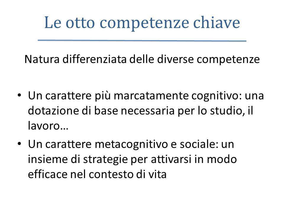 Le otto competenze chiave Natura differenziata delle diverse competenze Un carattere più marcatamente cognitivo: una dotazione di base necessaria per lo studio, il lavoro… Un carattere metacognitivo e sociale: un insieme di strategie per attivarsi in modo efficace nel contesto di vita