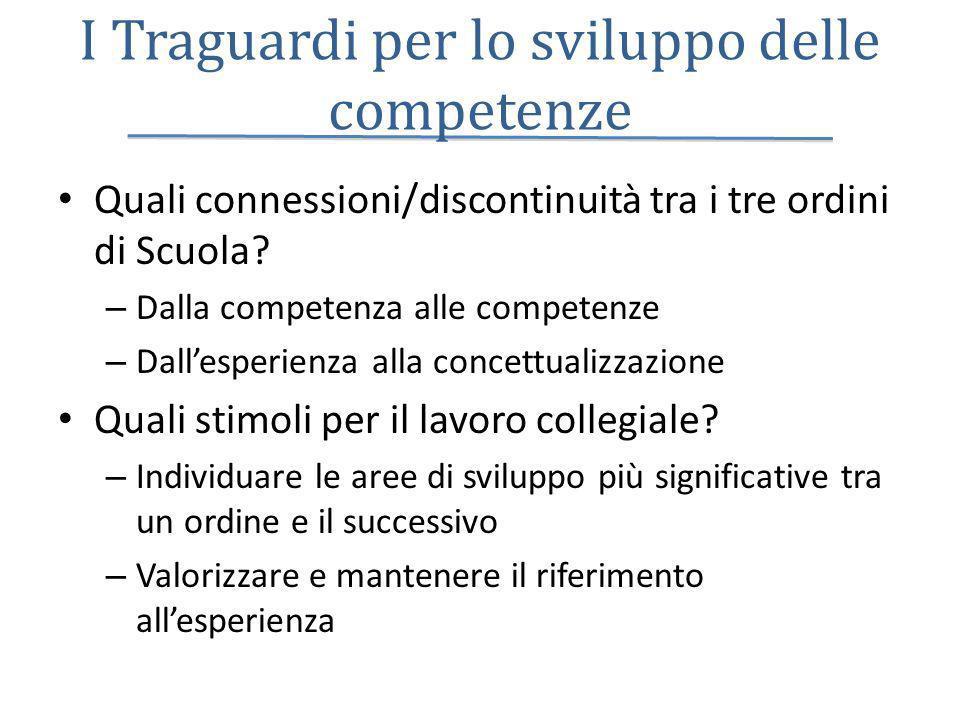 I Traguardi per lo sviluppo delle competenze Quali connessioni/discontinuità tra i tre ordini di Scuola? – Dalla competenza alle competenze – Dallespe