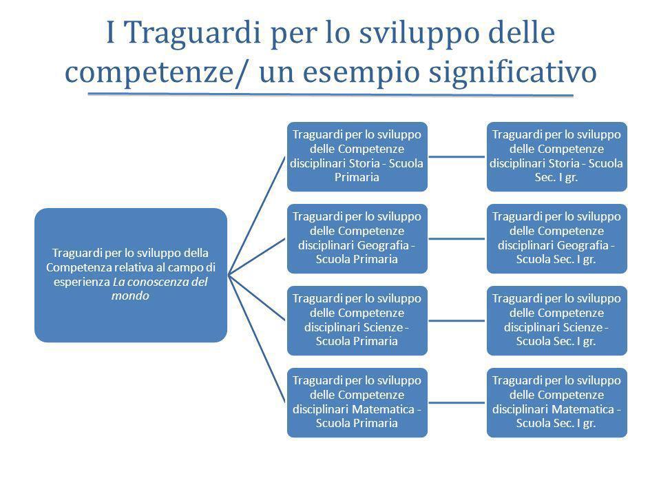 I Traguardi per lo sviluppo delle competenze/ un esempio significativo Traguardi per lo sviluppo della Competenza relativa al campo di esperienza La c