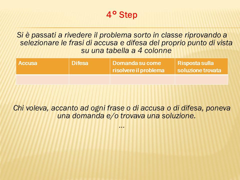 4° Step Si è passati a rivedere il problema sorto in classe riprovando a selezionare le frasi di accusa e difesa del proprio punto di vista su una tab