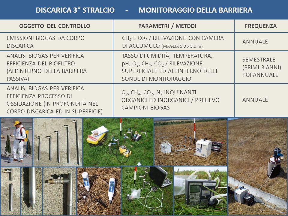 DISCARICA 3° STRALCIO - MONITORAGGIO DELLA BARRIERA OGGETTO DEL CONTROLLOPARAMETRI / METODIFREQUENZA EMISSIONI BIOGAS DA CORPO DISCARICA CH 4 E CO 2 /