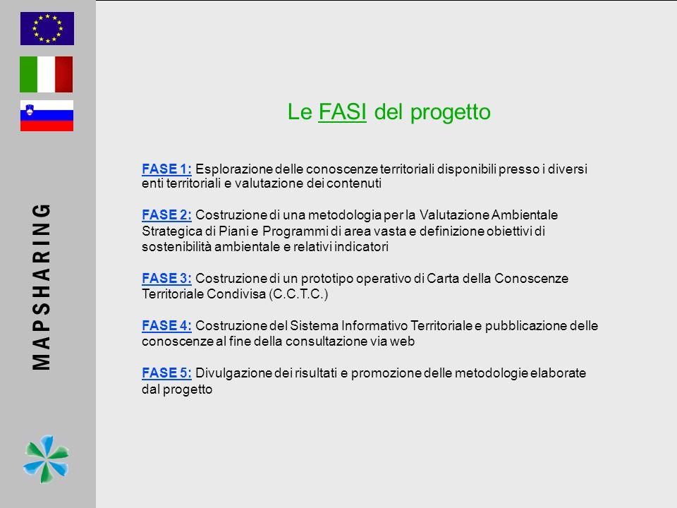 Le FASI del progetto FASE 1: Esplorazione delle conoscenze territoriali disponibili presso i diversi enti territoriali e valutazione dei contenuti FAS