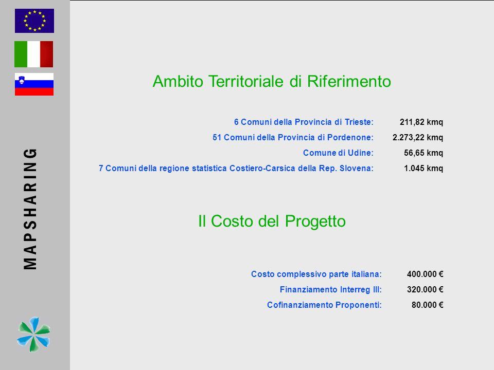 Il Costo del Progetto Ambito Territoriale di Riferimento 6 Comuni della Provincia di Trieste: 51 Comuni della Provincia di Pordenone: Comune di Udine:
