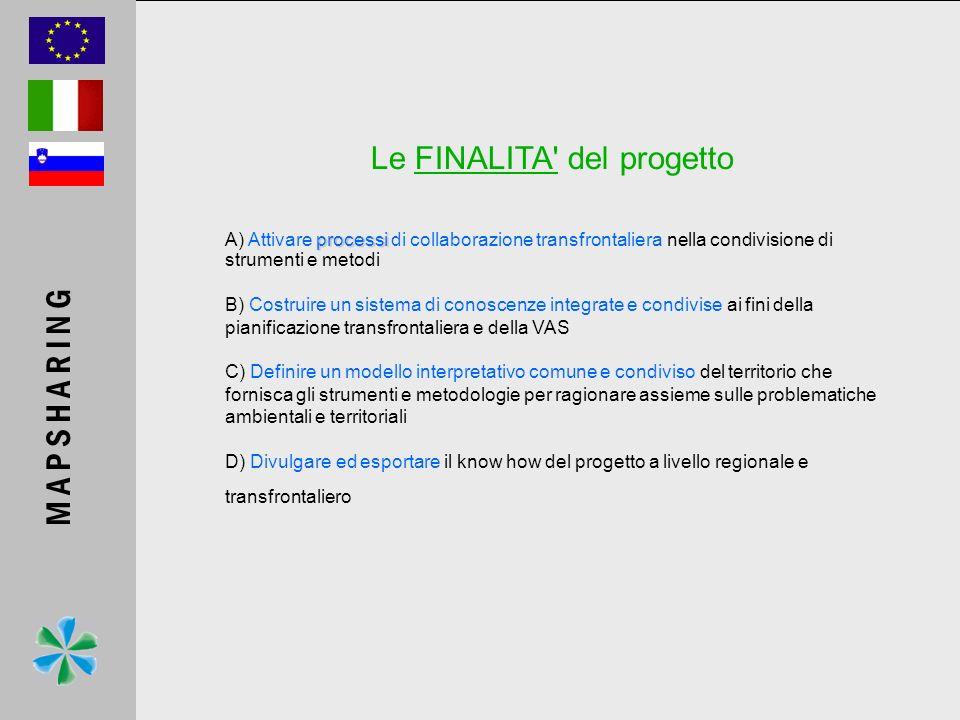 Le FINALITA' del progetto processi A) Attivare processi di collaborazione transfrontaliera nella condivisione di strumenti e metodi B) Costruire un si