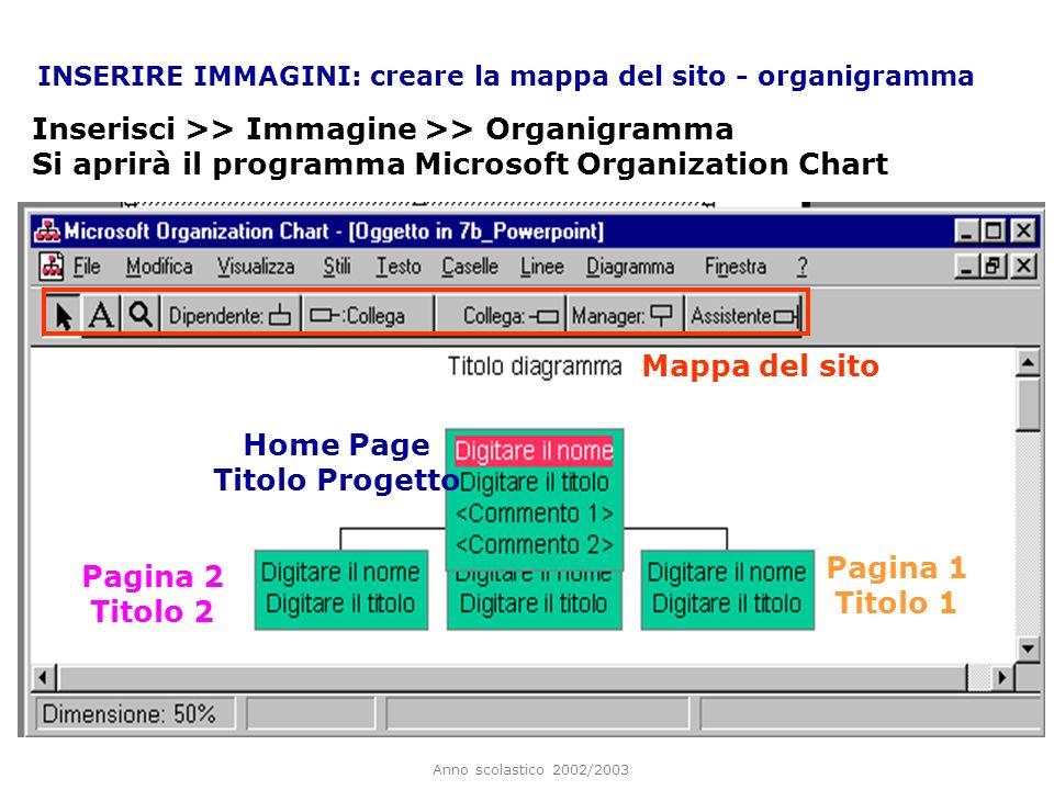 Anno scolastico 2002/2003 INSERIRE IMMAGINI: creare la mappa del sito - organigramma Inserisci >> Immagine >> Organigramma Si aprirà il programma Microsoft Organization Chart Mappa del sito Home Page Titolo Progetto Pagina 1 Titolo 1 Pagina 2 Titolo 2