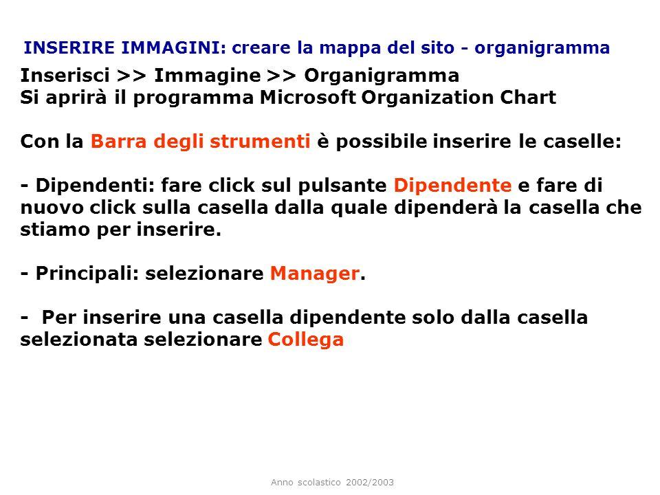 Anno scolastico 2002/2003 INSERIRE IMMAGINI: creare la mappa del sito - organigramma Inserisci >> Immagine >> Organigramma Si aprirà il programma Micr