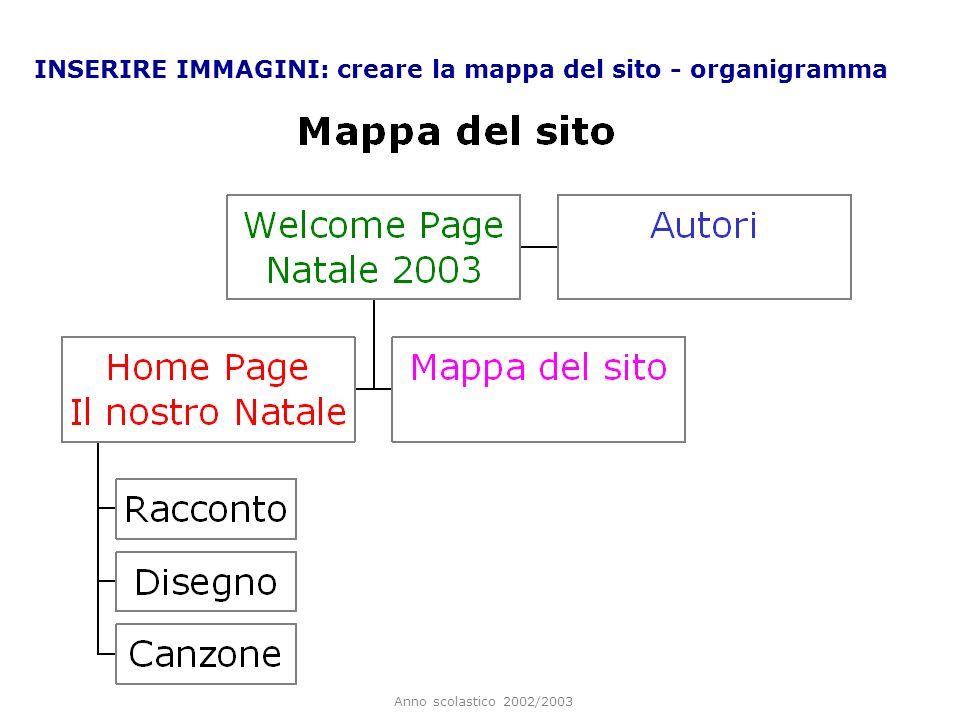 Anno scolastico 2002/2003 Inserisci >> Immagine >> Organigramma Si aprirà il programma Microsoft Organization Chart Con la Barra degli strumenti è pos