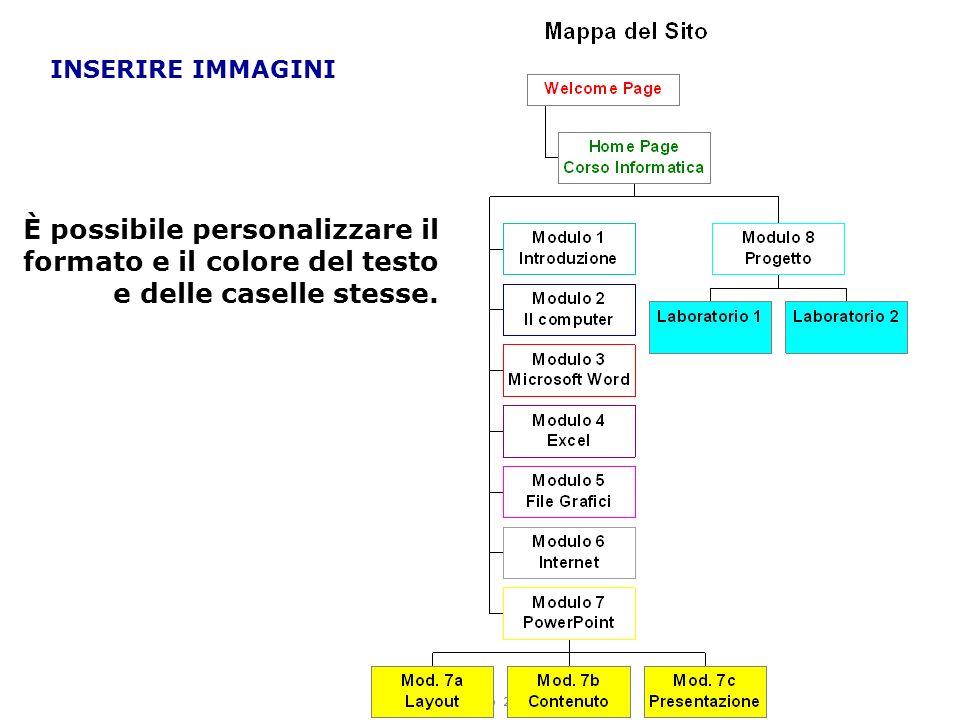 Anno scolastico 2002/2003 INSERIRE IMMAGINI È possibile personalizzare il formato e il colore del testo e delle caselle stesse.