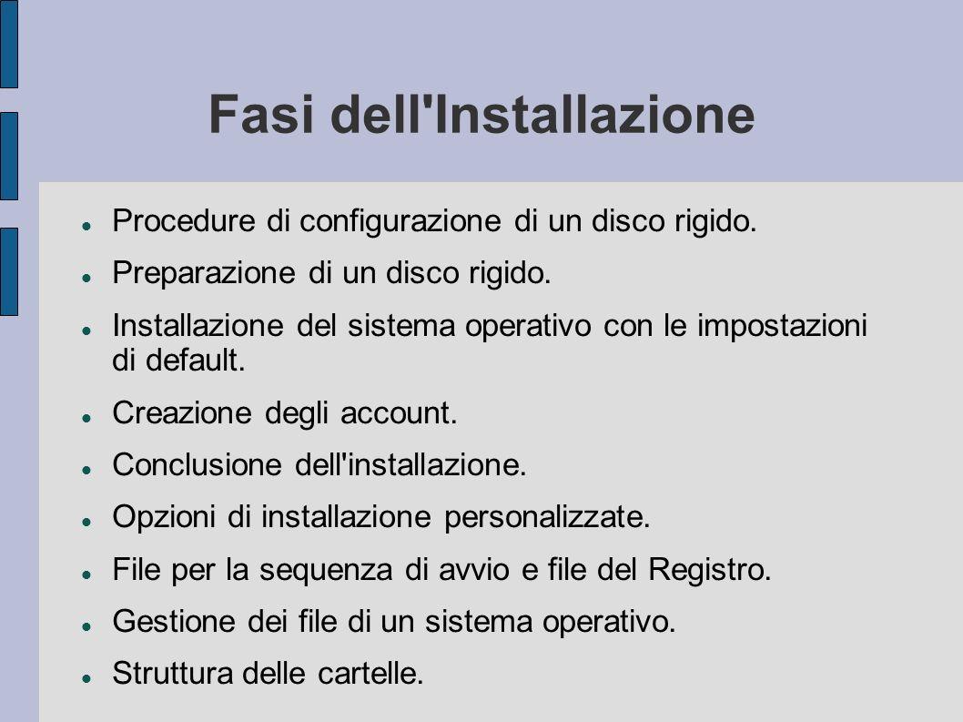 Fasi dell Installazione Procedure di configurazione di un disco rigido.