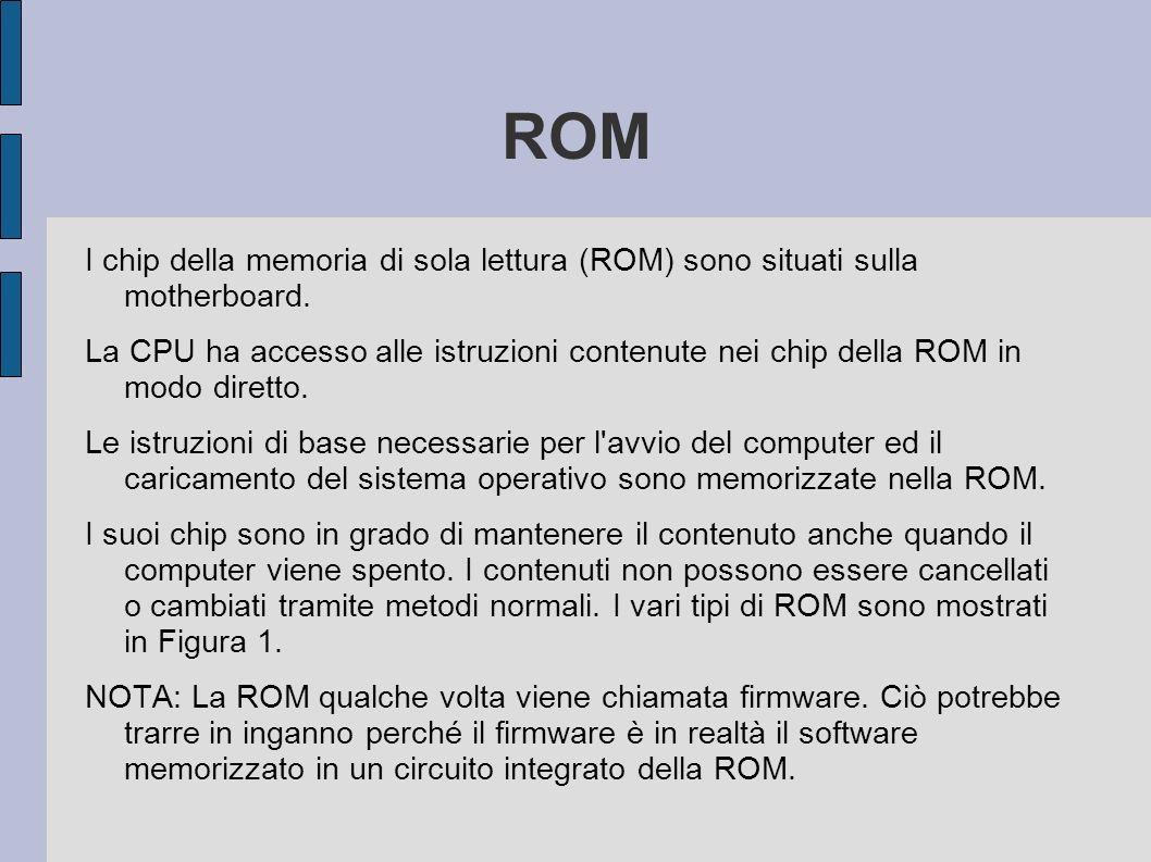 Tipi di ROM
