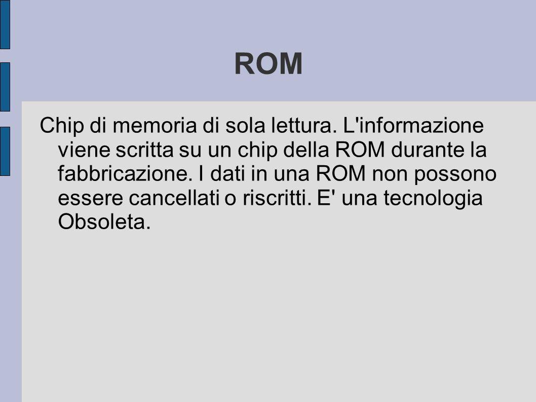 Prom Memoria di sola lettura programmabile.