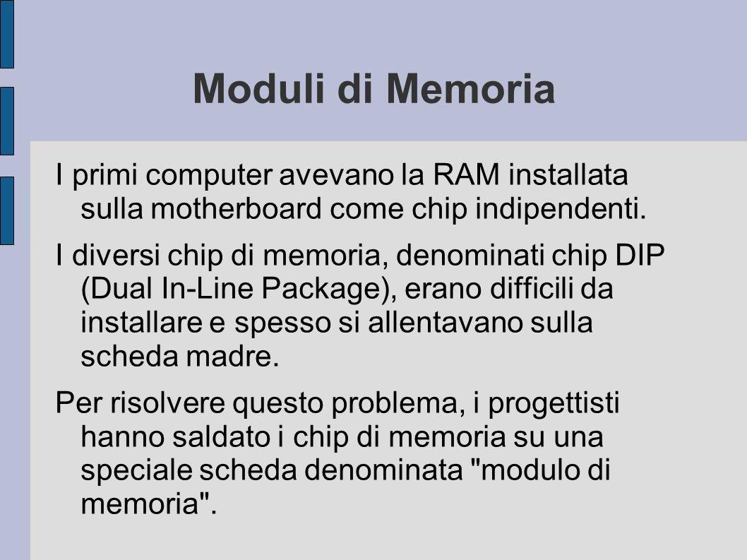 I primi computer avevano la RAM installata sulla motherboard come chip indipendenti. I diversi chip di memoria, denominati chip DIP (Dual In-Line Pack