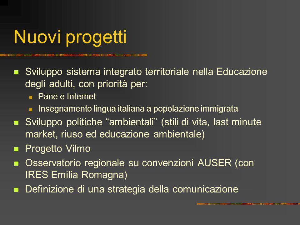 Nuovi progetti Sviluppo sistema integrato territoriale nella Educazione degli adulti, con priorità per: Pane e Internet Insegnamento lingua italiana a
