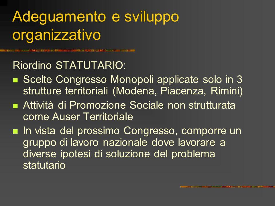 Adeguamento e sviluppo organizzativo Riordino STATUTARIO: Scelte Congresso Monopoli applicate solo in 3 strutture territoriali (Modena, Piacenza, Rimi