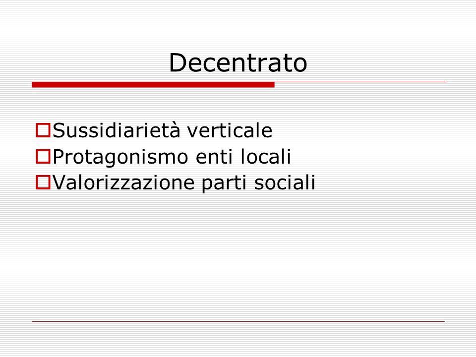 Decentrato Sussidiarietà verticale Protagonismo enti locali Valorizzazione parti sociali