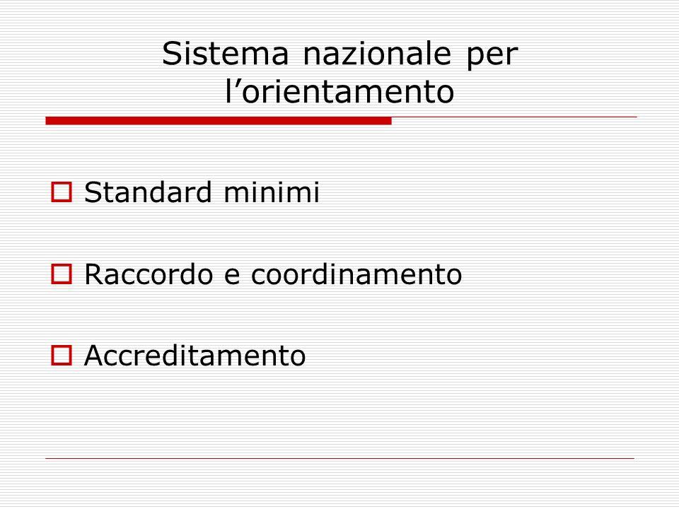 Sistema nazionale per lorientamento Standard minimi Raccordo e coordinamento Accreditamento