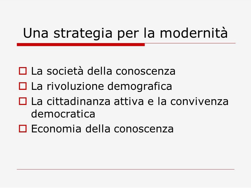 Una strategia per la modernità La società della conoscenza La rivoluzione demografica La cittadinanza attiva e la convivenza democratica Economia della conoscenza