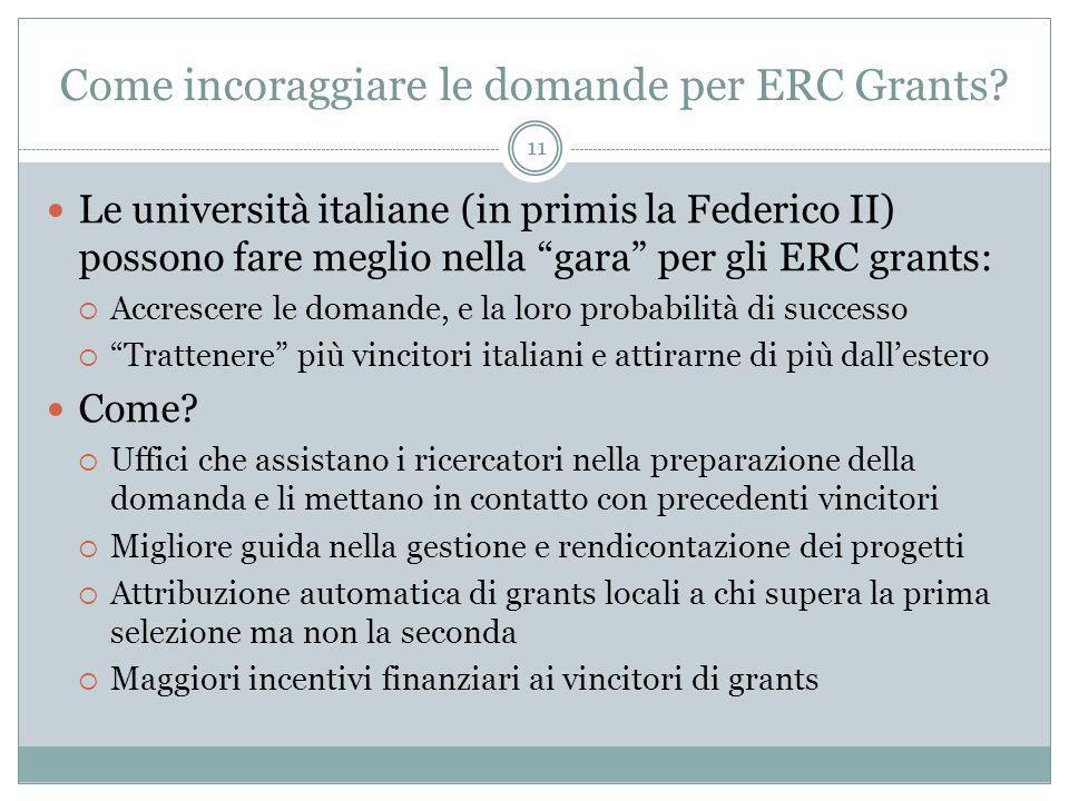 Come incoraggiare le domande per ERC Grants.