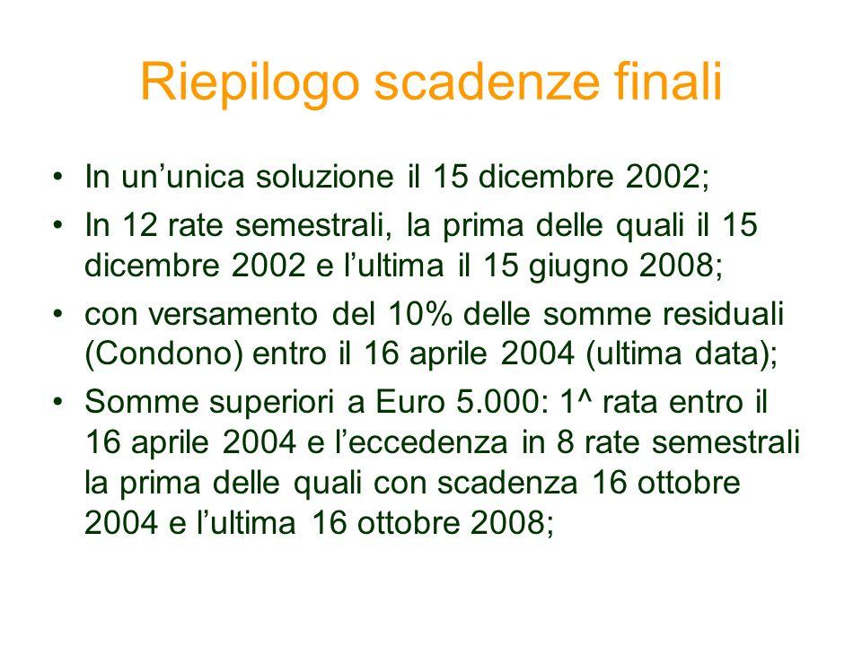 Riepilogo scadenze finali In ununica soluzione il 15 dicembre 2002; In 12 rate semestrali, la prima delle quali il 15 dicembre 2002 e lultima il 15 gi
