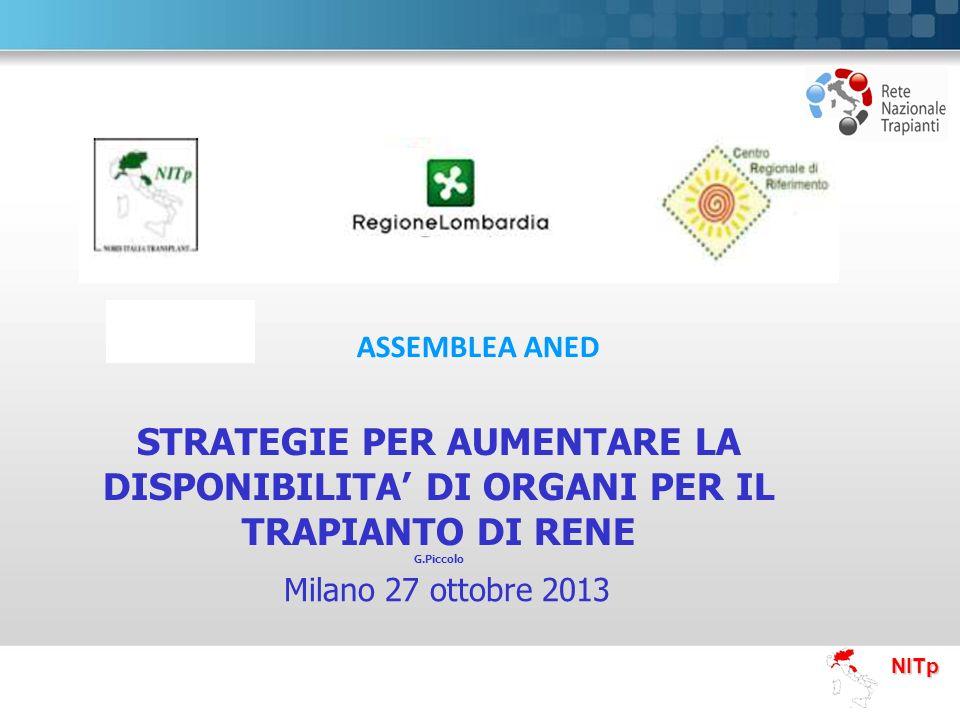NITp STRATEGIE PER AUMENTARE LA DISPONIBILITA DI ORGANI PER IL TRAPIANTO DI RENE G.Piccolo ASSEMBLEA ANED Milano 27 ottobre 2013