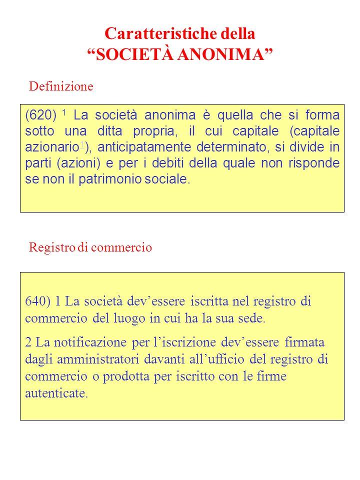 Caratteristiche della SOCIETÀ ANONIMA (620) 1 La società anonima è quella che si forma sotto una ditta propria, il cui capitale (capitale azionario 1 ), 1anticipatamente determinato, si divide in parti (azioni) e per i debiti della quale non risponde se non il patrimonio sociale.