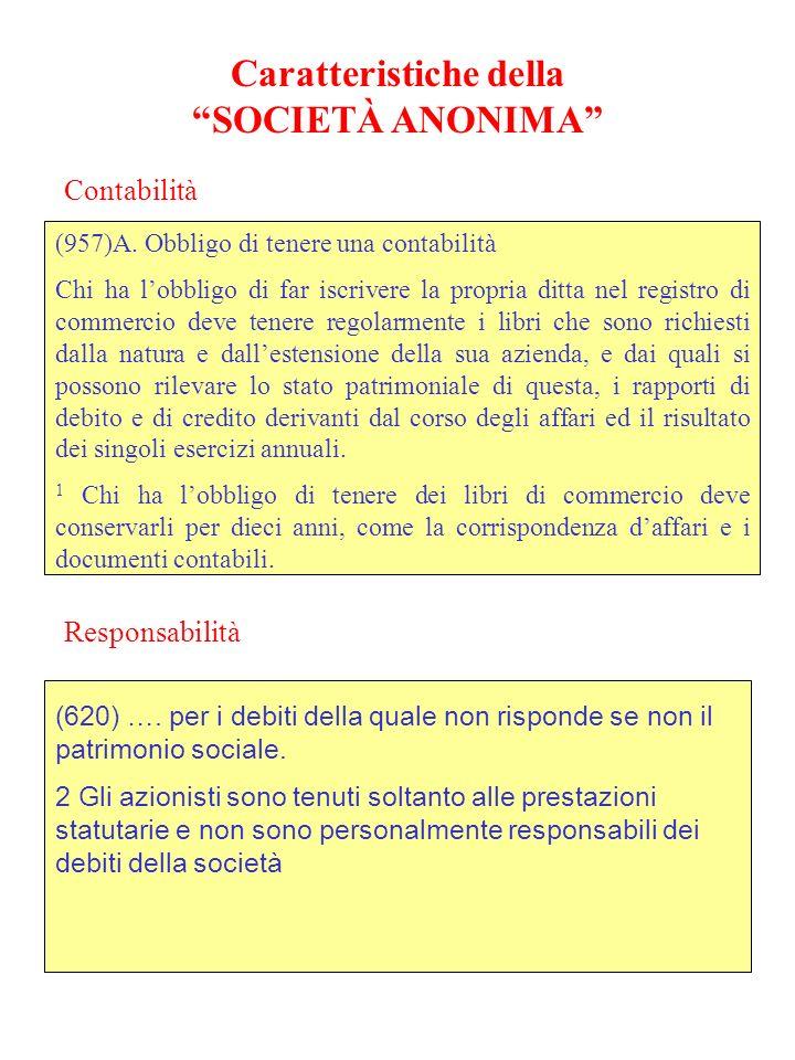 Caratteristiche della SOCIETÀ ANONIMA (957)A.