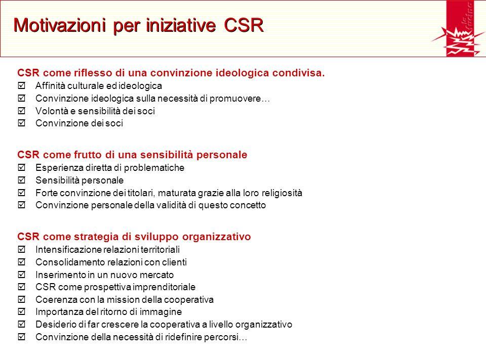Motivazioni per iniziative CSR CSR come riflesso di una convinzione ideologica condivisa. Affinità culturale ed ideologica Convinzione ideologica sull