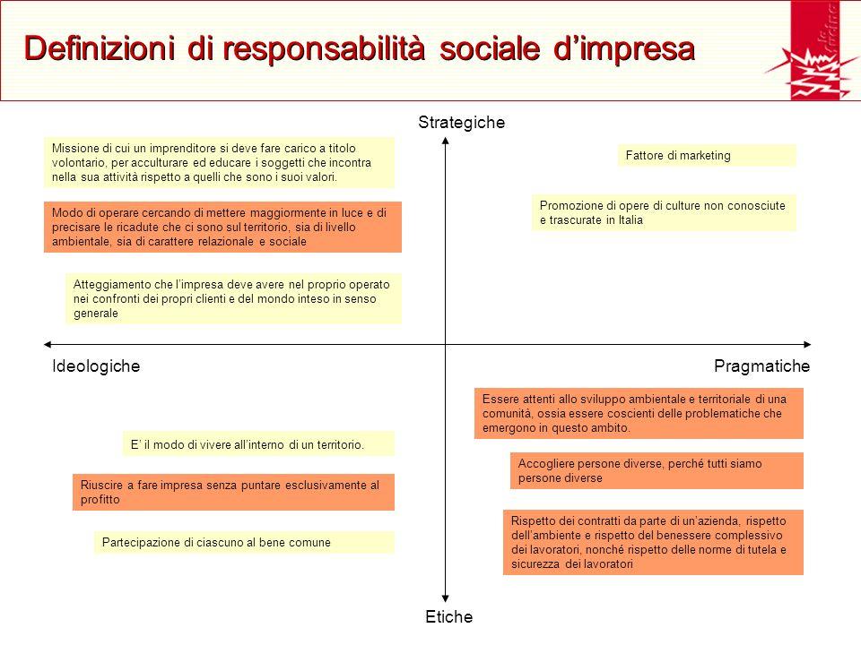 Ideologiche Definizioni di responsabilità sociale dimpresa Pragmatiche E il modo di vivere allinterno di un territorio. Promozione di opere di culture