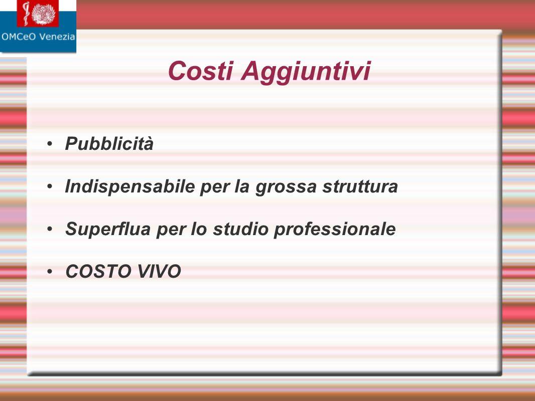Costi Aggiuntivi Pubblicità Indispensabile per la grossa struttura Superflua per lo studio professionale COSTO VIVO