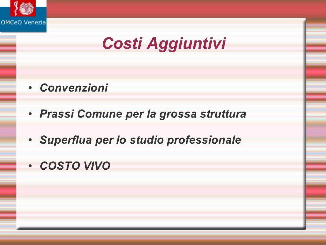 Costi Aggiuntivi Convenzioni Prassi Comune per la grossa struttura Superflua per lo studio professionale COSTO VIVO