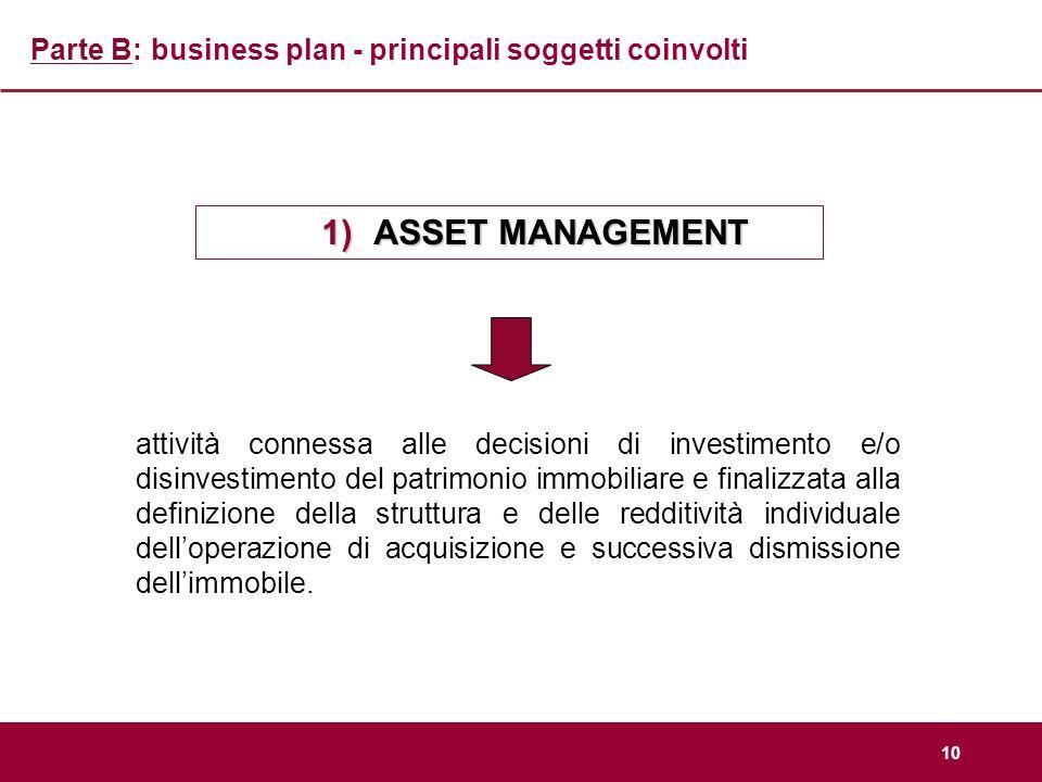 10 Parte B: business plan - principali soggetti coinvolti 1)ASSET MANAGEMENT attività connessa alle decisioni di investimento e/o disinvestimento del