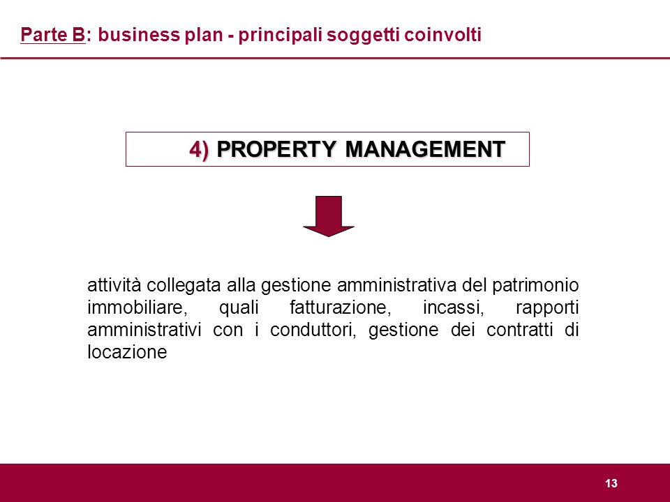 13 Parte B: business plan - principali soggetti coinvolti 4)PROPERTY MANAGEMENT 4)PROPERTY MANAGEMENT attività collegata alla gestione amministrativa