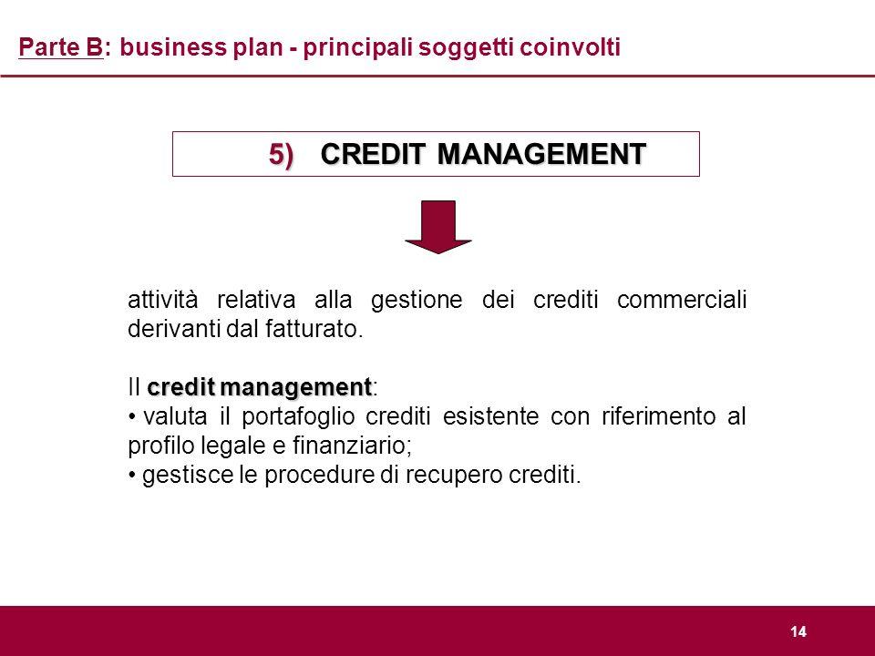 14 Parte B: business plan - principali soggetti coinvolti 5) CREDIT MANAGEMENT attività relativa alla gestione dei crediti commerciali derivanti dal f