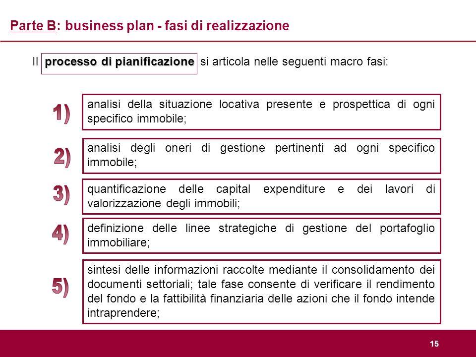 15 Parte B: business plan - fasi di realizzazione processo di pianificazione Il processo di pianificazione si articola nelle seguenti macro fasi: anal